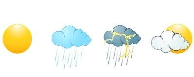 The Weather In Australia Icon